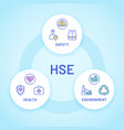 hse health safety and environment care poster vector image vector image