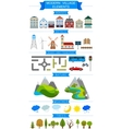 Elements of a Modern Village or City vector image vector image