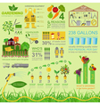 Garden work infographic elements Working tools set vector image vector image