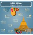 Sri Lanka infographics statistical data sights vector image vector image