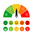 emotion scale measuring vector image