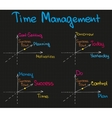 Time Management Charts vector image