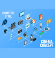 cinema concept icons set isometric style vector image