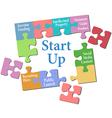 Start up business model solution vector image