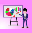 businessman and graphs on whiteboard presentation vector image