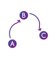 route with destination points a b c arrows vector image