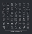 education icon set education icon set vector image vector image