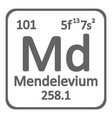 periodic table element mendelevium icon vector image vector image