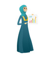 muslim business woman showing financial chart vector image vector image
