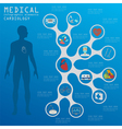 Medical and healthcare infographic Cardiology
