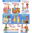 Shopping Infographics Banner With Flat Pictograms vector image vector image