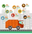 City waste recycling infographic vector image