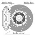 Brake disc with caliper vector image vector image