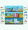 colorful cityscape brochure vector image