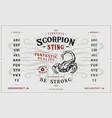 font scorpion sting craft retro vintage typeface vector image