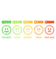 flat feedback emoticon vector image