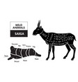 cut antelope set poster butcher diagram vector image vector image