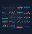 sound waves or acoustic music equalizer vector image