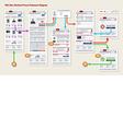 Web Store Checkout Process Prototype Framework