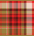 abstract tartan seamless pixel pattern vector image