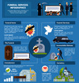 funeral services flat infographics vector image vector image