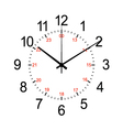clock isolated on white vector image vector image
