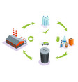 plastic recycling process scheme life cycle vector image