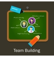 team work building human resource recruitment vector image vector image