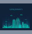 cincinnati skyline ohio usa linear city vector image vector image