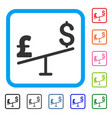 dollar pound swing framed icon vector image vector image