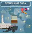 Cuba infographics statistical data sights vector image