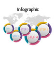 circle step number with 5 step infographics vector image