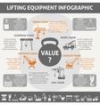 Industrial equipment infographic vector image