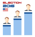 Usa 2016 election card with country flag vote resu vector image