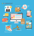 e-commerce infographic concept vector image vector image