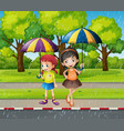 two girls with umbrella in the rain vector image vector image