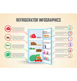 Refrigerator With Food Icons Infographic Elements vector image