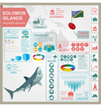 Solomon islands infographics statistical data vector image vector image
