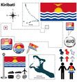 Kiribati map vector image vector image