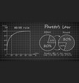 paretos law graph and chart blueprint templates vector image
