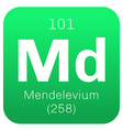 Mendelevium chemical element vector image vector image