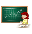 A woman taking a break in front of the blackboard vector image vector image