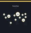 franchise worldwide flat vector image vector image