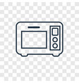 microwave oven concept linear icon isolated on vector image