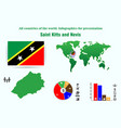 saint kitts and nevis all countries of the world vector image