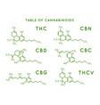 cannabinoid structure cannabidiol molecular vector image