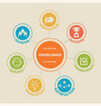 excellence concept with icons vector image vector image
