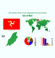 isle of man all countries of the world vector image