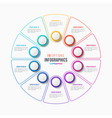 10 parts infographic design circle chart vector image vector image