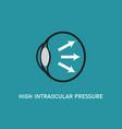 eye pressure logo vector image